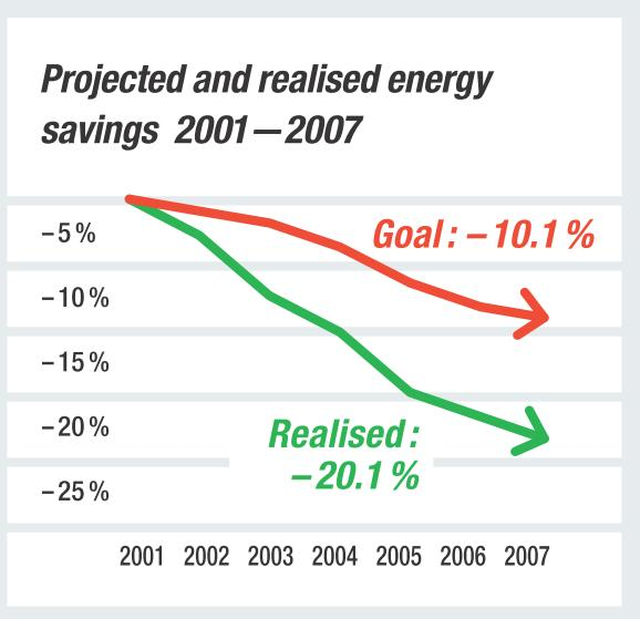 26_energy-savings